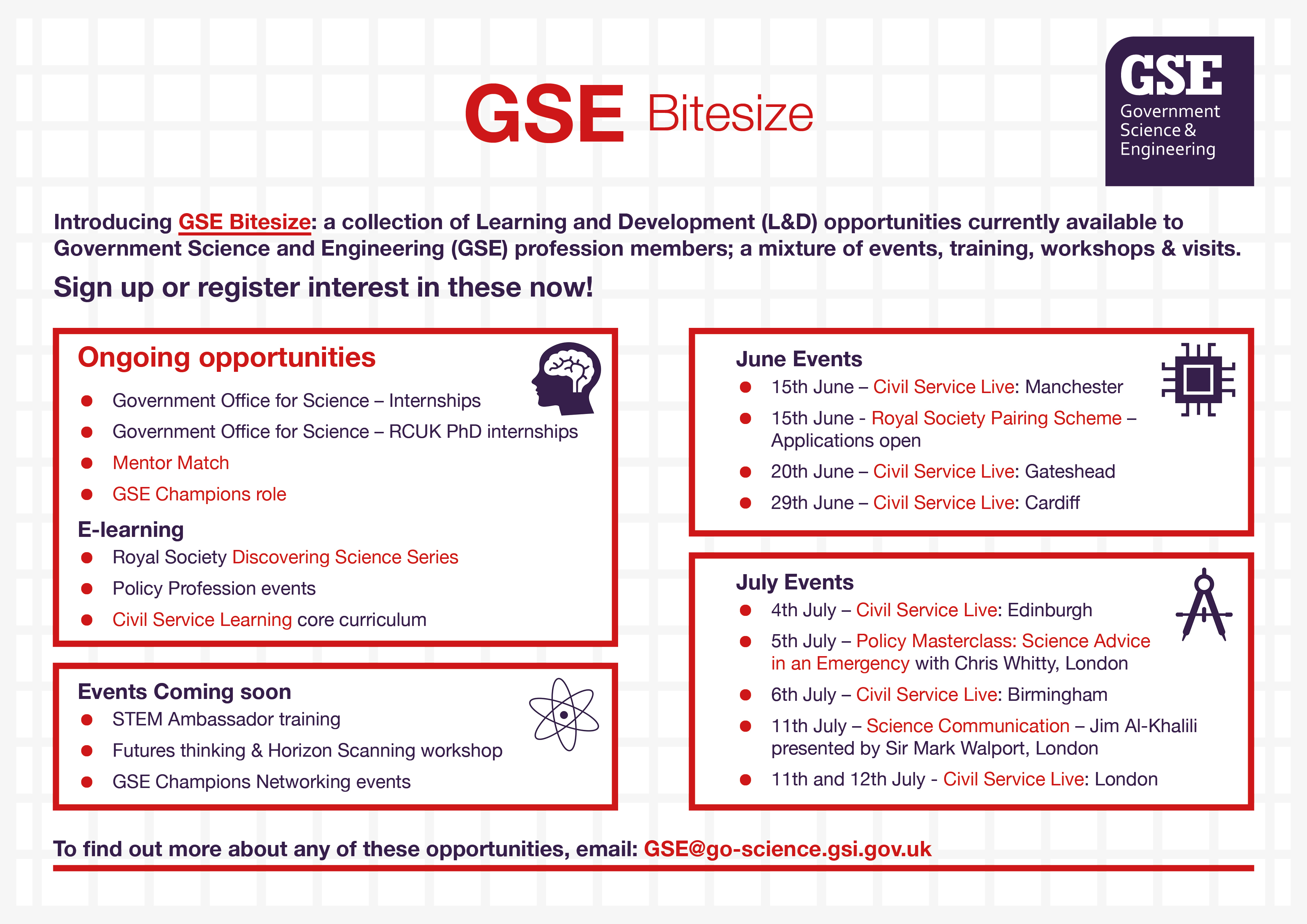 A collection of GSE opportunties