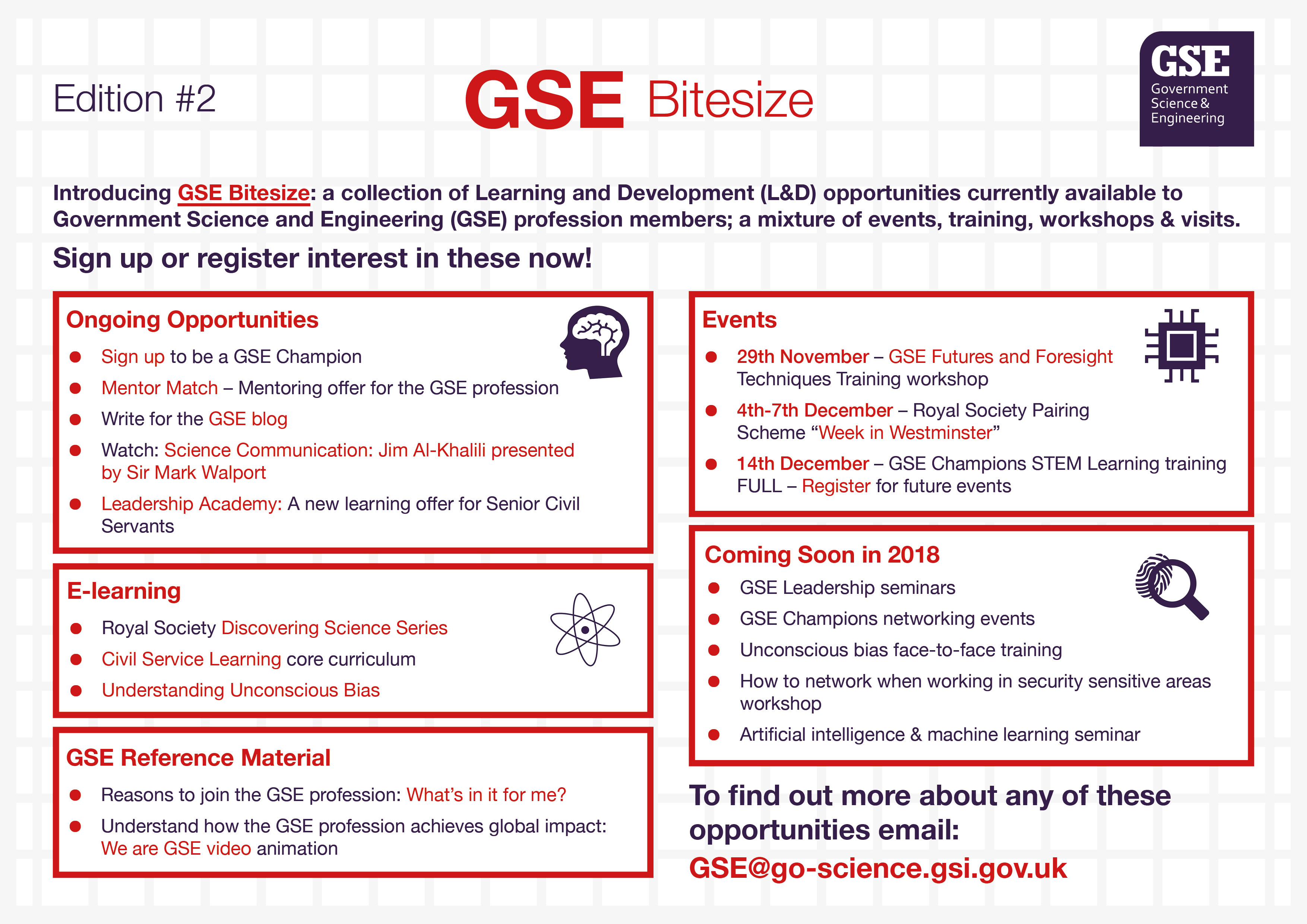 A collection of GSE opportunities
