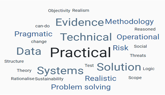 Word cloud text : Objectivity, realism, can-do, evidence, methodology, reasoned, pragmatic, change, technical, operational, data, practical, risk, social, structure, test, threats, theory, systems, solution, logic, rationalise, sustainability, realistic, scope, problem solving